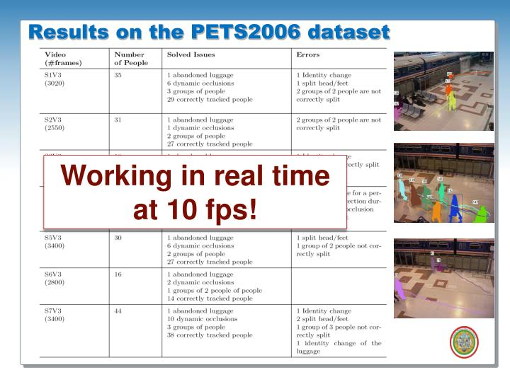 Results on the PETS2006 dataset