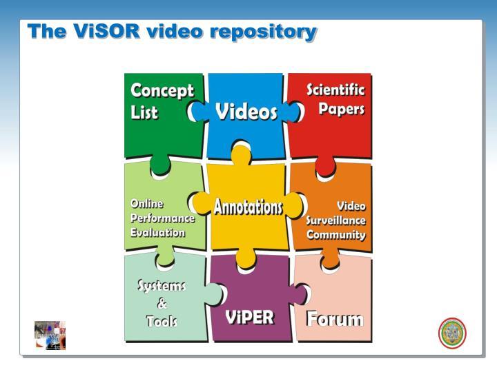 The ViSOR video repository
