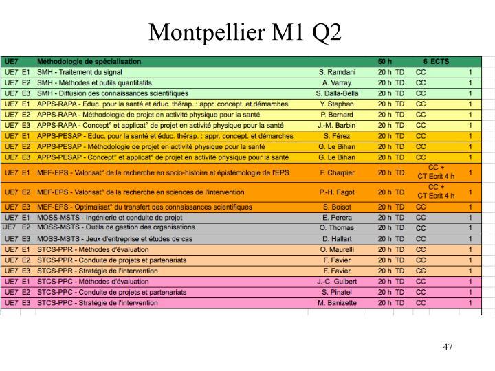 Montpellier M1 Q2