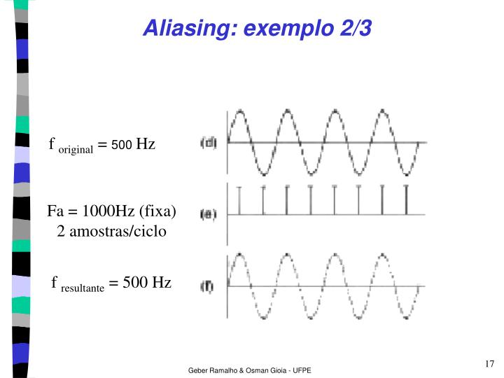 Aliasing: exemplo 2/3