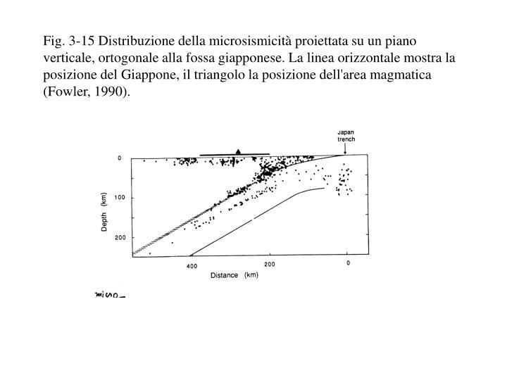 Fig. 3-15 Distribuzione della microsismicità proiettata su un piano verticale, ortogonale alla fossa giapponese. La linea orizzontale mostra la posizione del Giappone, il triangolo la posizione dell'area magmatica (Fowler, 1990).