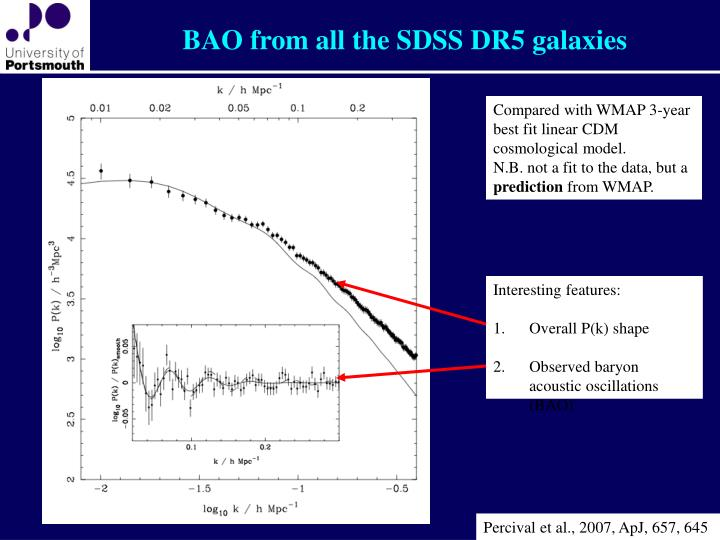 BAO from all the SDSS DR5 galaxies