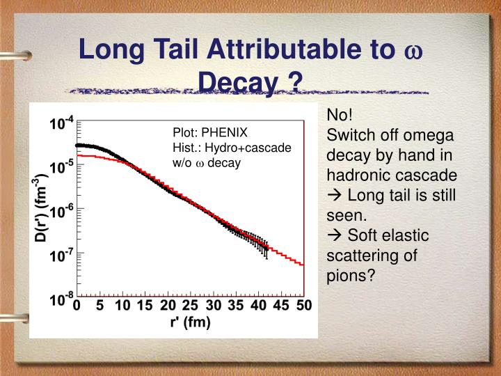 Long Tail Attributable to