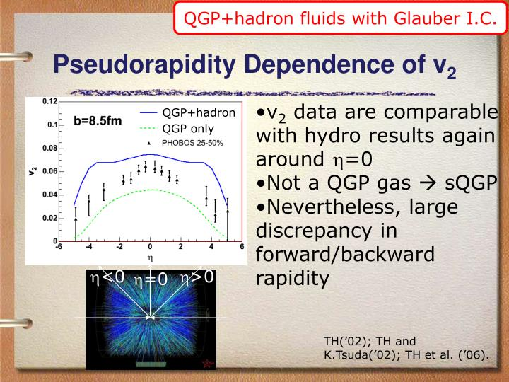 QGP+hadron fluids with Glauber I.C.