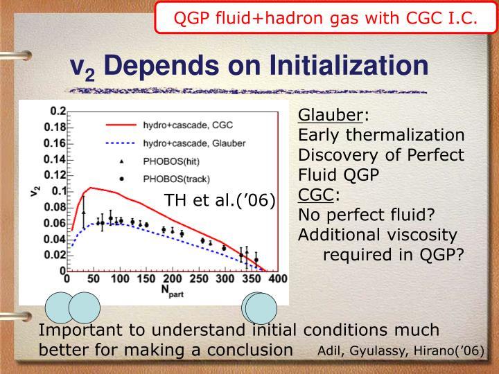QGP fluid+hadron gas with CGC I.C.