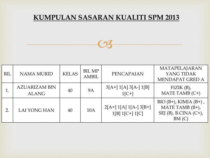Ppt Mesyuarat Kurikulum Kali 1 2013 Powerpoint Presentation Id 4793496