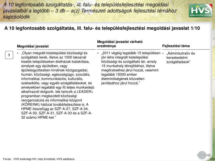 A 10 legfontosabb szolgáltatás, ill. falu- és településfejlesztési megoldási javaslat 1/10