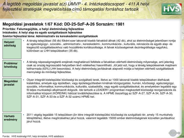 Megoldási javaslatok 1/67 Kód: DD-25-SzF-A-26 Sorszám: 1981