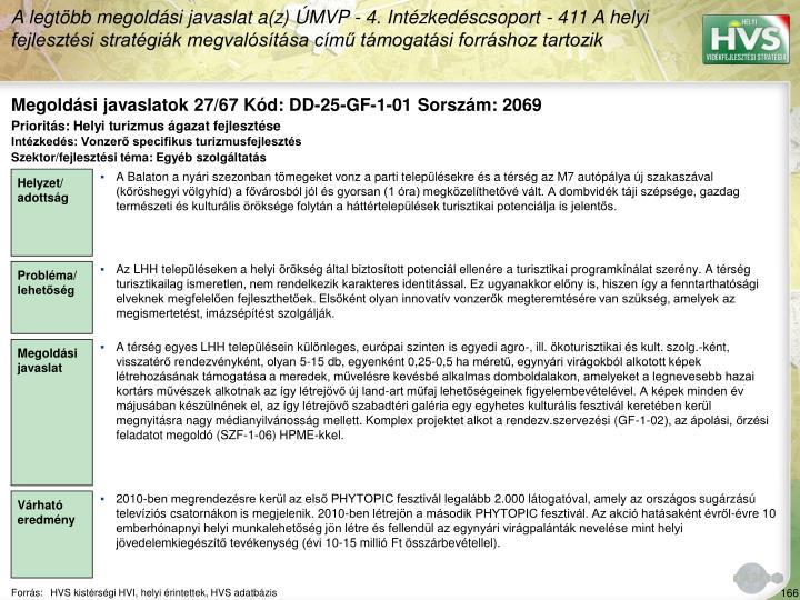 Megoldási javaslatok 27/67 Kód: DD-25-GF-1-01 Sorszám: 2069