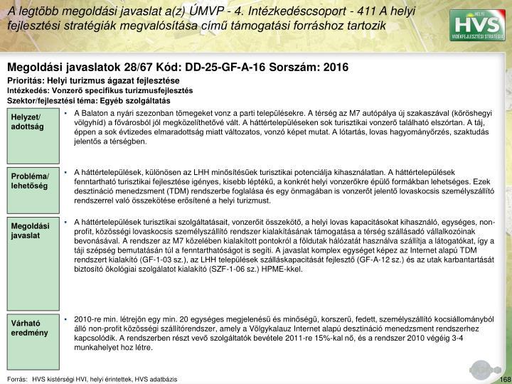 Megoldási javaslatok 28/67 Kód: DD-25-GF-A-16 Sorszám: 2016