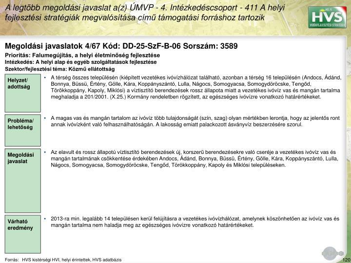 Megoldási javaslatok 4/67 Kód: DD-25-SzF-B-06 Sorszám: 3589