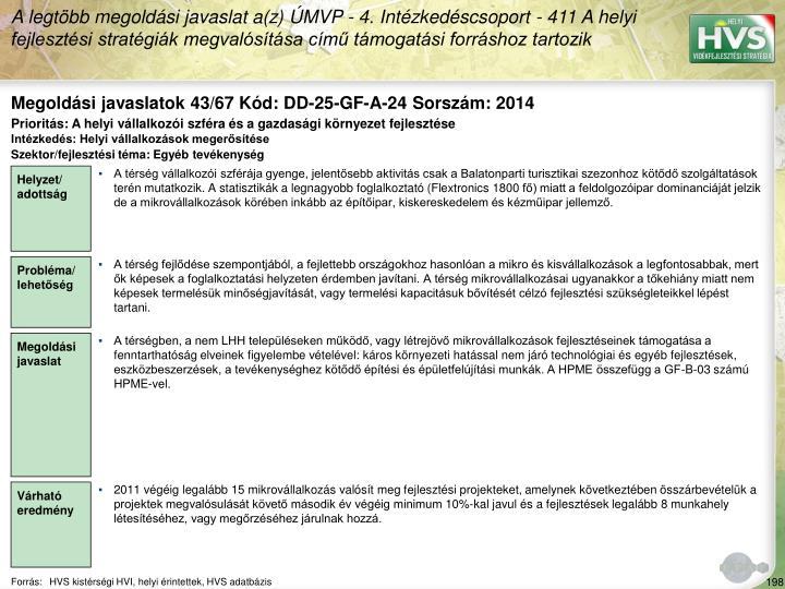 Megoldási javaslatok 43/67 Kód: DD-25-GF-A-24 Sorszám: 2014