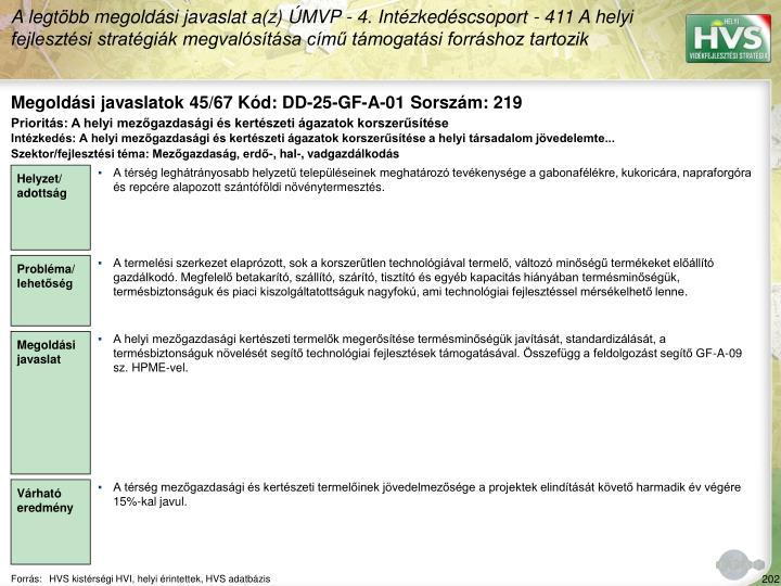 Megoldási javaslatok 45/67 Kód: DD-25-GF-A-01 Sorszám: 219