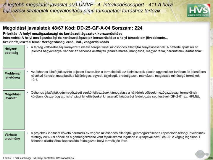 Megoldási javaslatok 48/67 Kód: DD-25-GF-A-04 Sorszám: 224