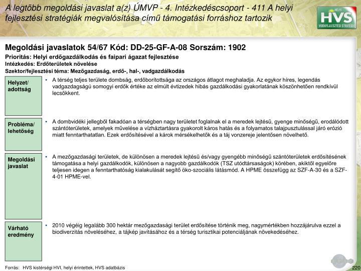Megoldási javaslatok 54/67 Kód: DD-25-GF-A-08 Sorszám: 1902