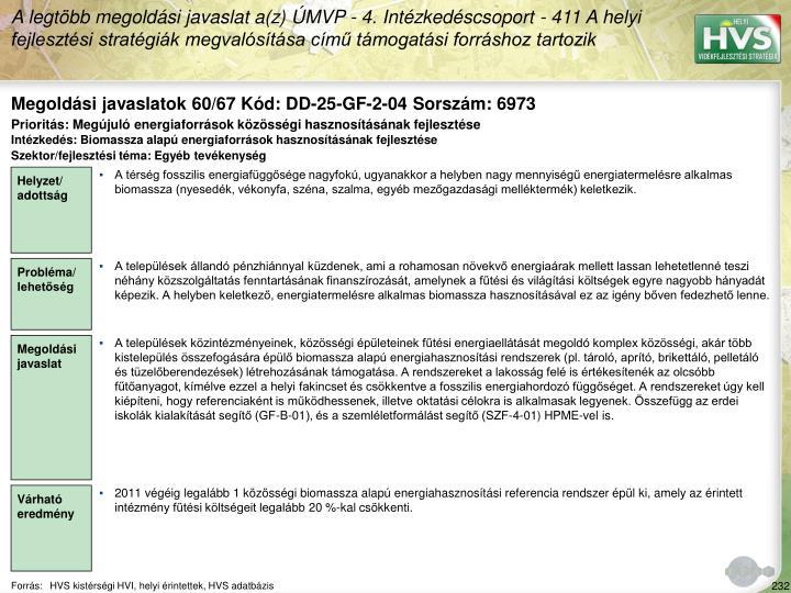Megoldási javaslatok 60/67 Kód: DD-25-GF-2-04 Sorszám: 6973