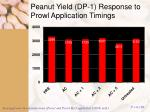 peanut yield dp 1 response to prowl application timings