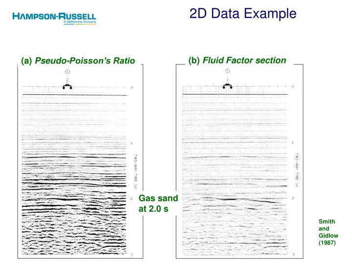 2D Data Example