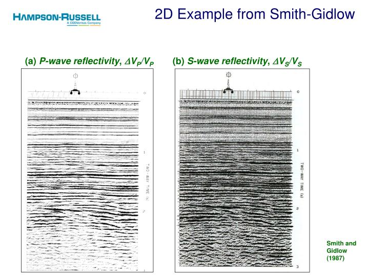 2D Example from Smith-Gidlow