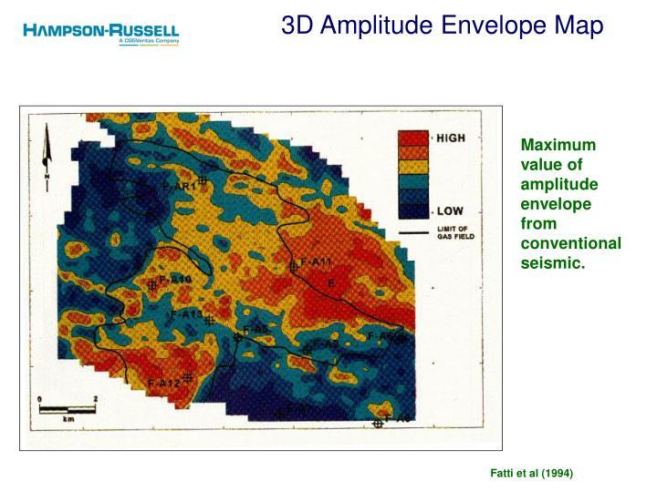3D Amplitude Envelope Map