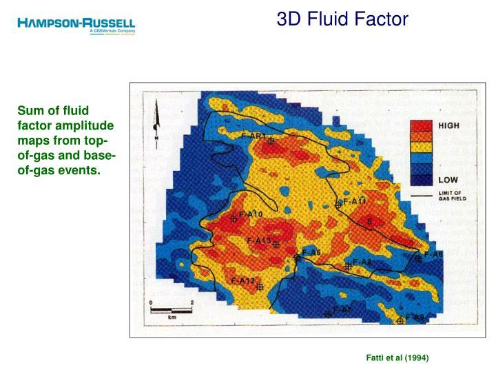 3D Fluid Factor