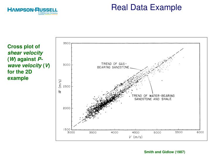 Real Data Example