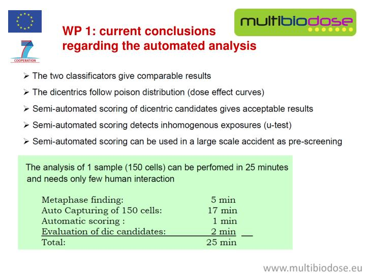 WP 1: current conclusions