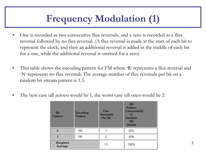 Frequency Modulation (1)
