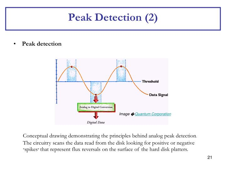 Peak Detection (2)