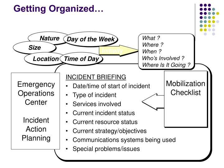 Getting Organized…