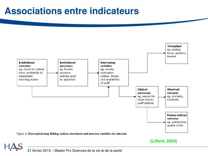 Associations entre indicateurs