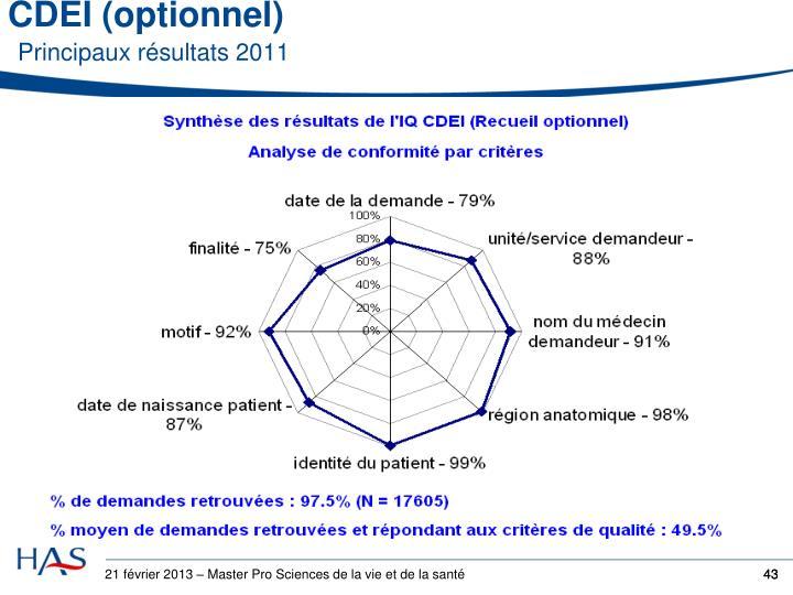 CDEI (optionnel)