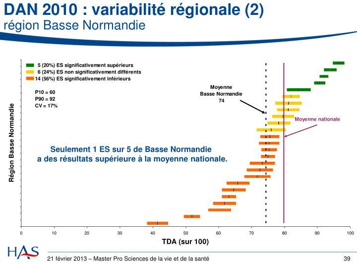 DAN 2010 : variabilité régionale (2)