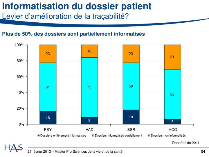 Informatisation du dossier patient
