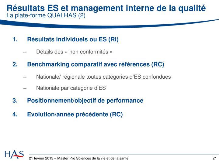 Résultats ES et management interne de la qualité