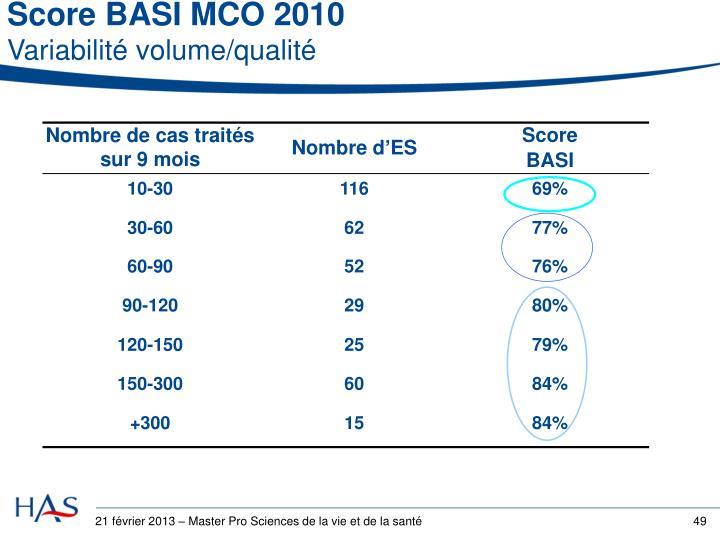 Score BASI MCO 2010