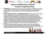 grade k 5 mathematics program1