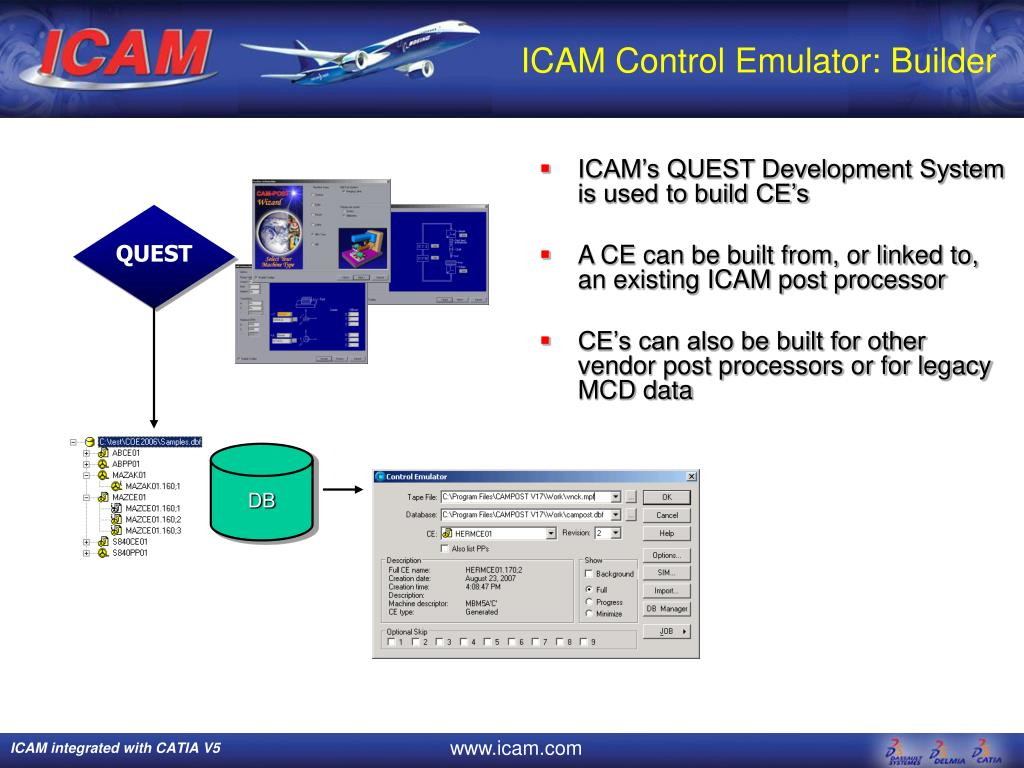PPT - Interfacing CAD-CAM-PLM systems to the world of