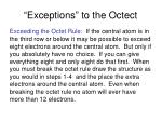 exceptions to the octect2