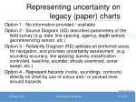 representing uncertainty on legacy paper charts