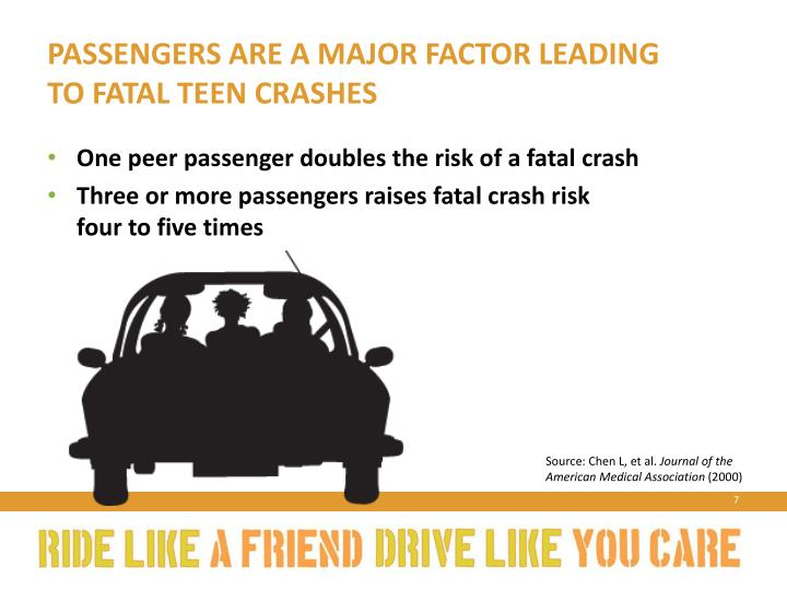 Passengers are a major factor leading