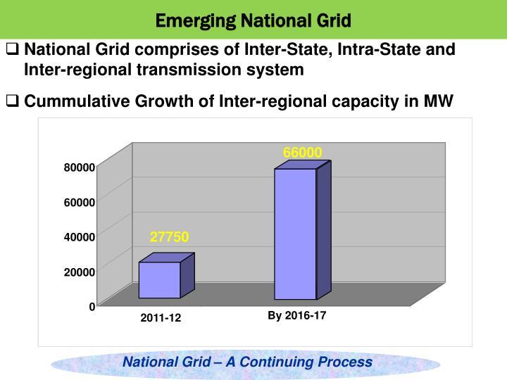 Emerging National Grid