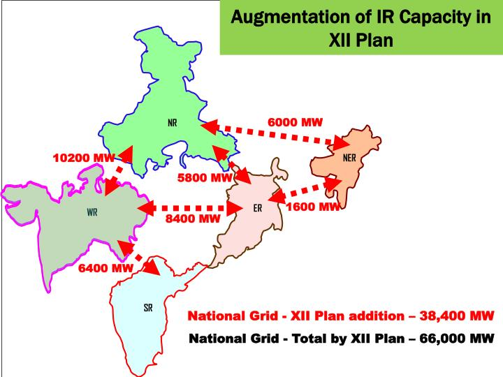 Augmentation of IR Capacity in XII Plan