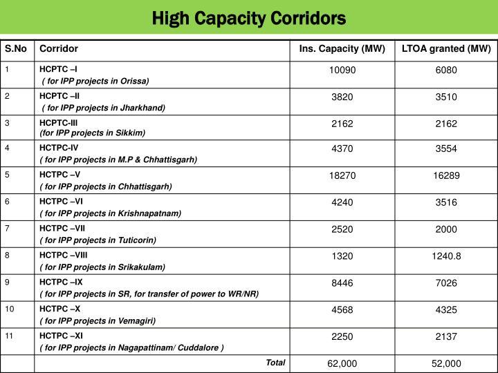 High Capacity Corridors