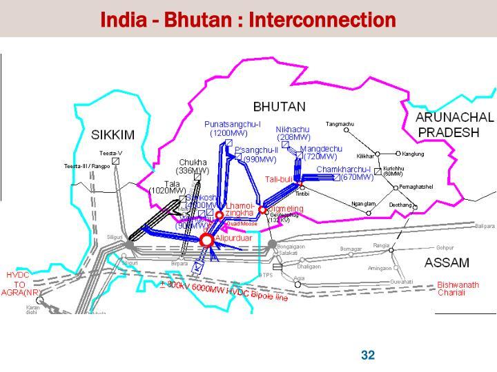 India - Bhutan : Interconnection