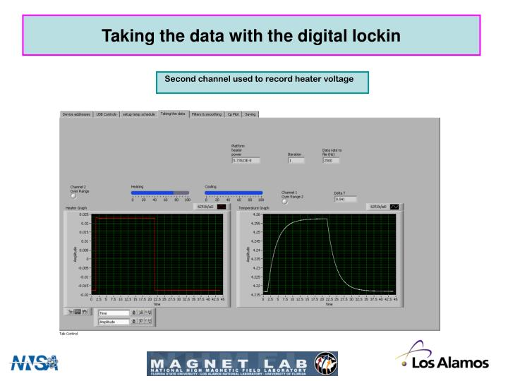 Taking the data with the digital lockin