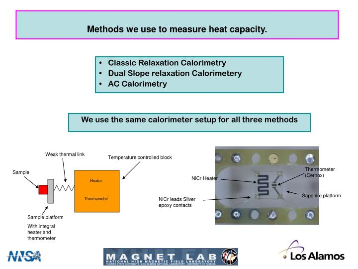 Methods we use to measure heat capacity.