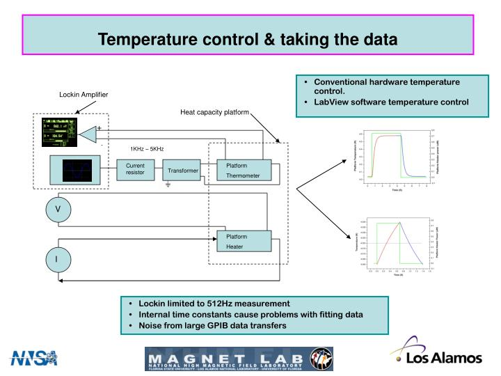 Temperature control & taking the data