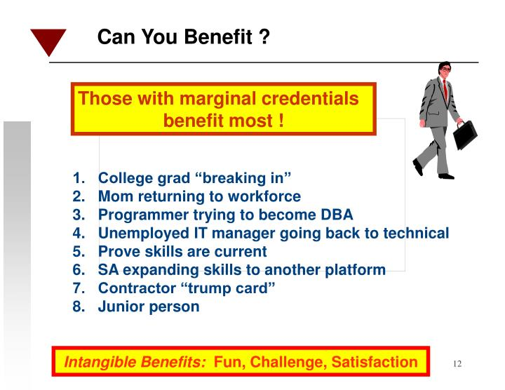 Those with marginal credentials