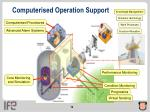 computerised operation support